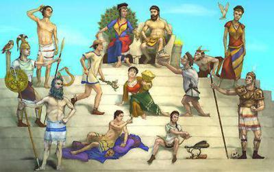 Древнегреческие боги процветания достатка и изобилия
