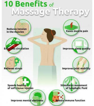 Изображение - Лечение локтевого сустава массажером мн 103 1159840