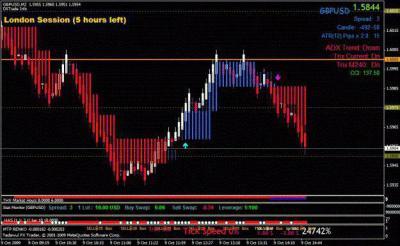 Лучшие стратегия торговли на форекс высокочастотная торговля на форексе