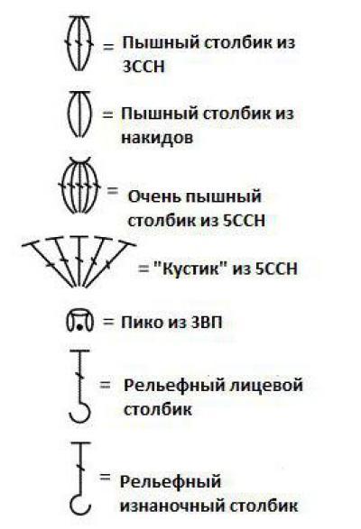 простая схема для вязания крючком