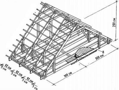 Полувальмовая крыша своими руками чертежи фото 85