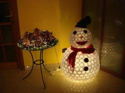 Снеговик из прозрачных пластиковых стаканчиков своими руками фото 941