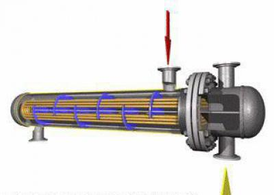 Характеристики теплообменника трубчатого Пластины теплообменника Анвитэк ALX-20 Оренбург