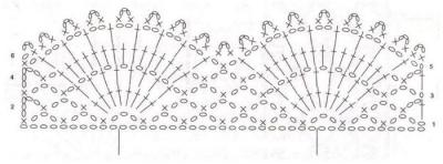 тесьма крючком схемы и описание ажурная тесьма крючком узоры