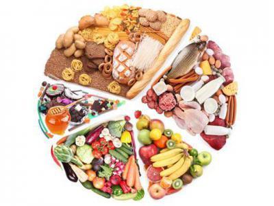 Нутрициология - это наука, изучающая питание человека. Здоровая еда fb08dea0c87