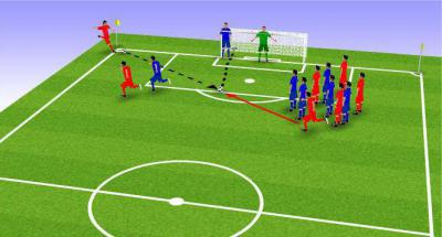 Что такое корнер в футболе [PUNIQRANDLINE-(au-dating-names.txt) 46