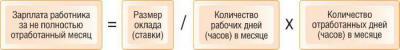 Изображение - Расчет зарплаты по окладу формула 1931521