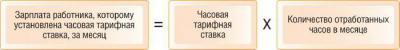 Изображение - Расчет зарплаты по окладу формула 1935317