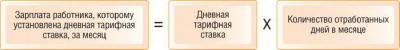 Изображение - Расчет зарплаты по окладу формула 1935318