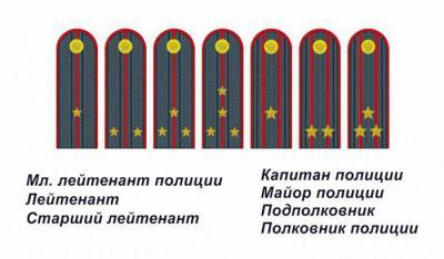 звание прапорщика в фсин
