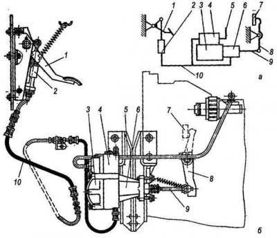 пгу камаз 5320: устройсво, неисправности, схема
