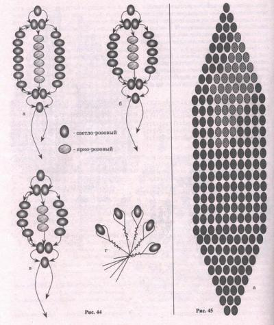 Гиацинт из бисера схема 278