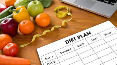 Диета 300 калорий в день меню на неделю.