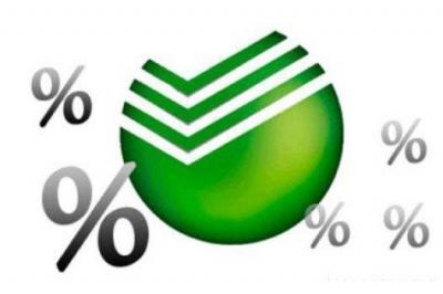 Изображение - Какие ставки на вклады в сбербанке 2984708